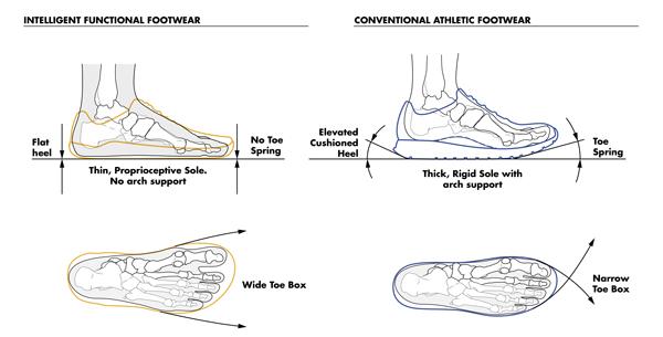 Barefoot Running Shoes | Vivobarefoot